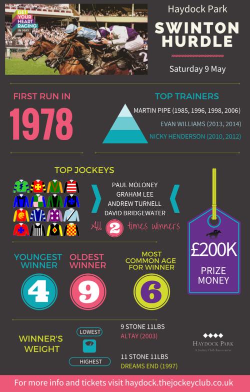 Swinton_Infographic